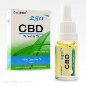 CBD-Oil-Dropper-250mg-555x555
