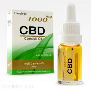 CBD-Oil-Dropper-1000mg-555x555